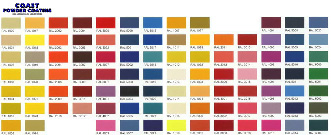 Special Order Colors - Chart 3